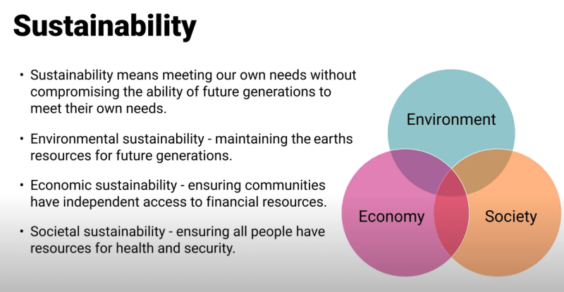 Sustainability - environment, economy and society