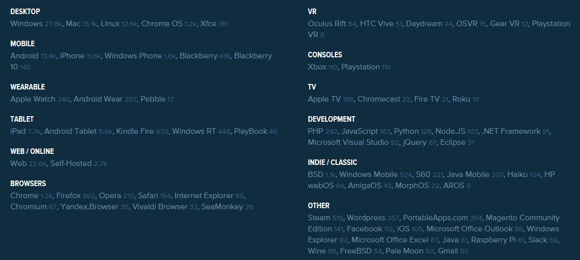 alternativeTo Platforms