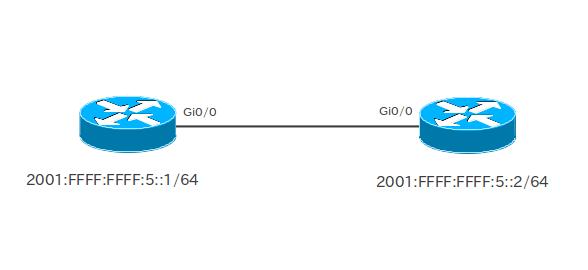 cisco_interface