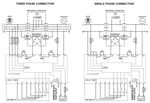 Automatic Transfer switch (ATS) controller Build your own