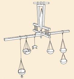 Abdurrahman el-Hâzinî'nin yaptığı hidrostatik terazilerle ilgili bir çizim (Dictionary of Scientific Biography, VII, 347)