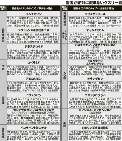 https://i2.wp.com/gendai.ismedia.jp/mwimgs/a/b/588/img_abbb14b835fb49ce0bc7227730464273483629.jpg?resize=400%2C464