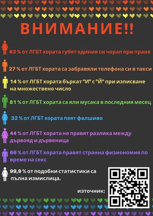 "флаер срещу хомофобските ""статистики"""