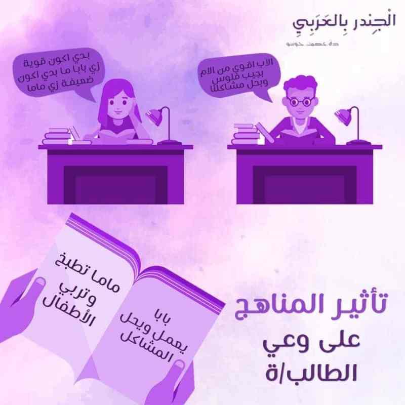 تأثير المناهج على وعي الطالب/ة