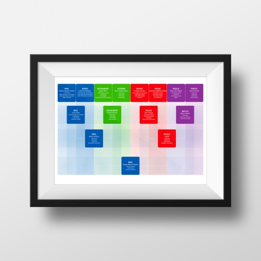 Geneagraphe - imprimer arbres généalogiques - arbre généalogique design 4 couleurs