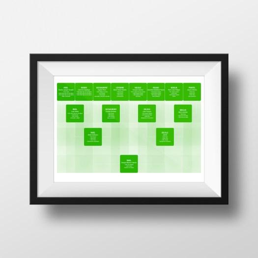Geneagraphe - imprimer arbres généalogiques - arbre généalogique design vert