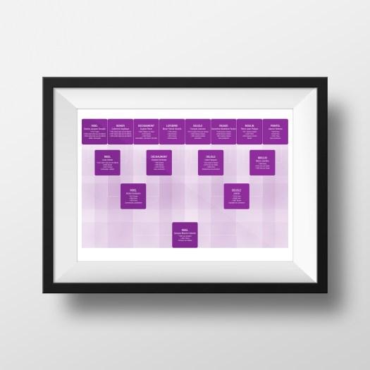 Geneagraphe - imprimer arbres généalogiques - arbre généalogique design violet