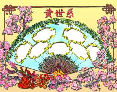 Chinese Themed Pedigree Chart