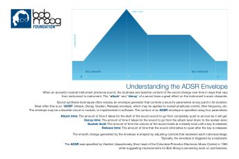 bmf-adsr-24x36-signs2-01