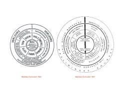 Bauhaus-Wheel2b