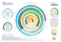 new_media_curriculum_infographic-v7