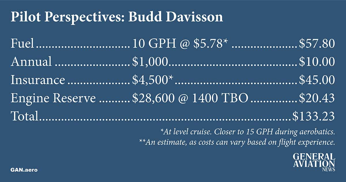 Budd Davisson Pilot Perspectives