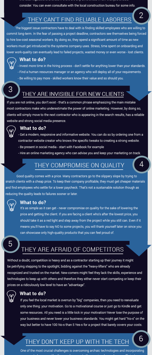 7 Challenges Contractors Are Facing [Infographic]
