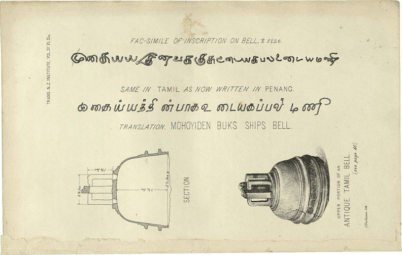 The Tamil bell