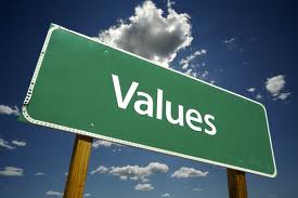 Values - GeneralLeadership.com