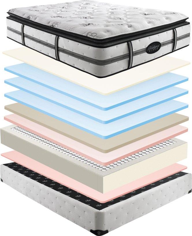 X Simmons Beautyrest Black Daniella Plush Firm Pillow Top