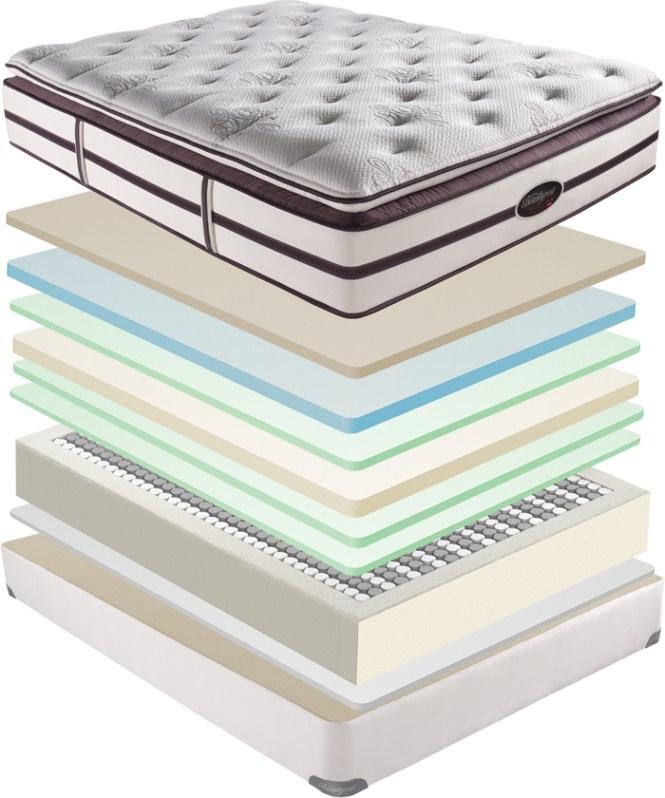 X Simmons Beautyrest Elite Plush Pillow Top