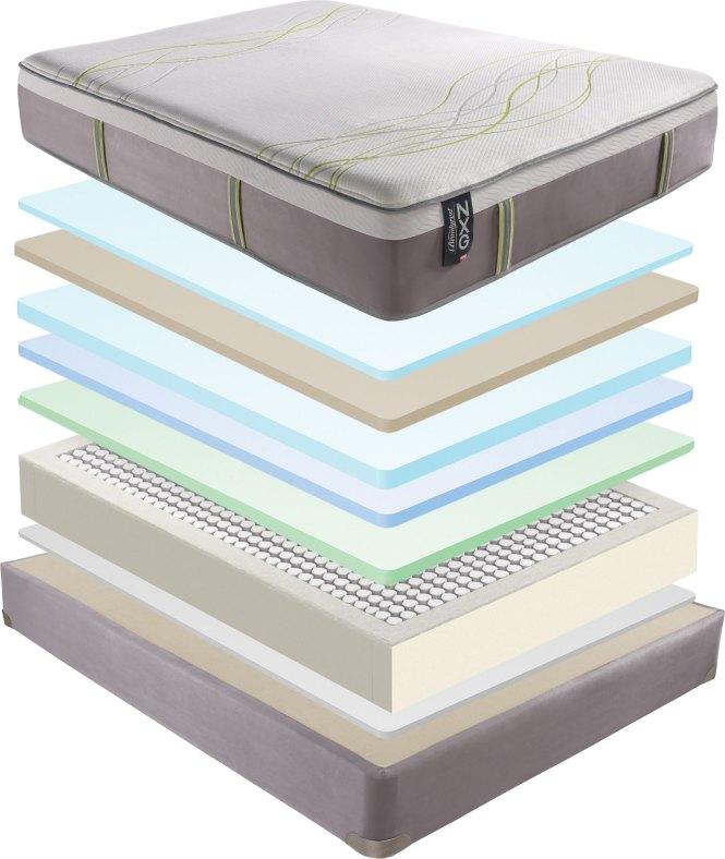 X Simmons Beautyrest Nxg 400 Plush Pillow Top