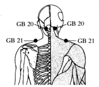 Shoulder Tension Points - Generations Magazine - August - September 2012