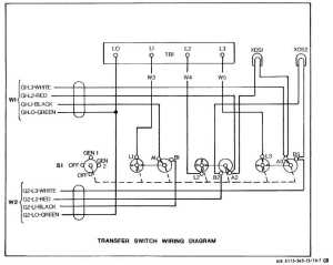 Figure 187 Transfer switch wiring diagram