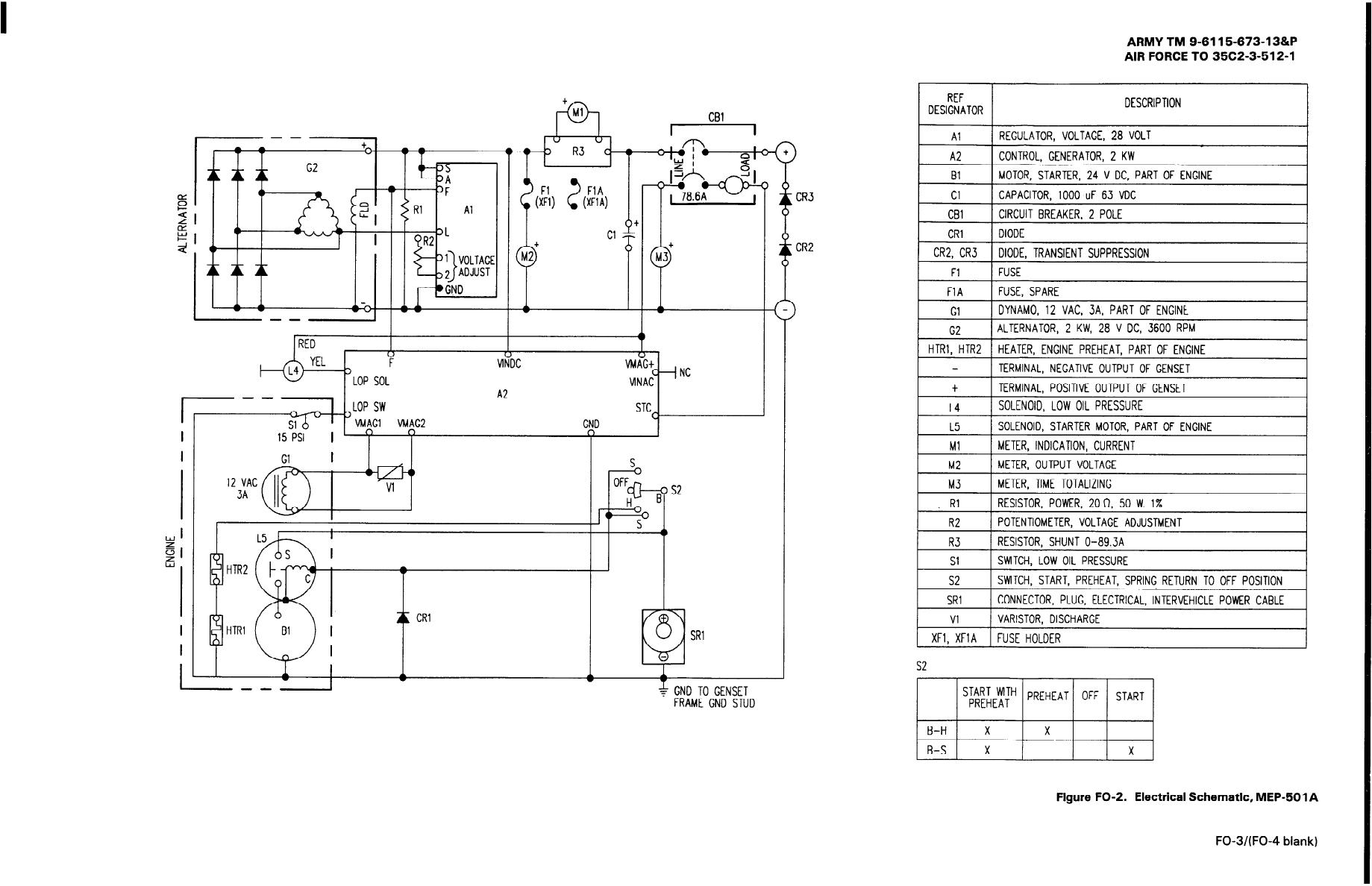 Figure Fo 2 Electrical Schematic Mep 501a