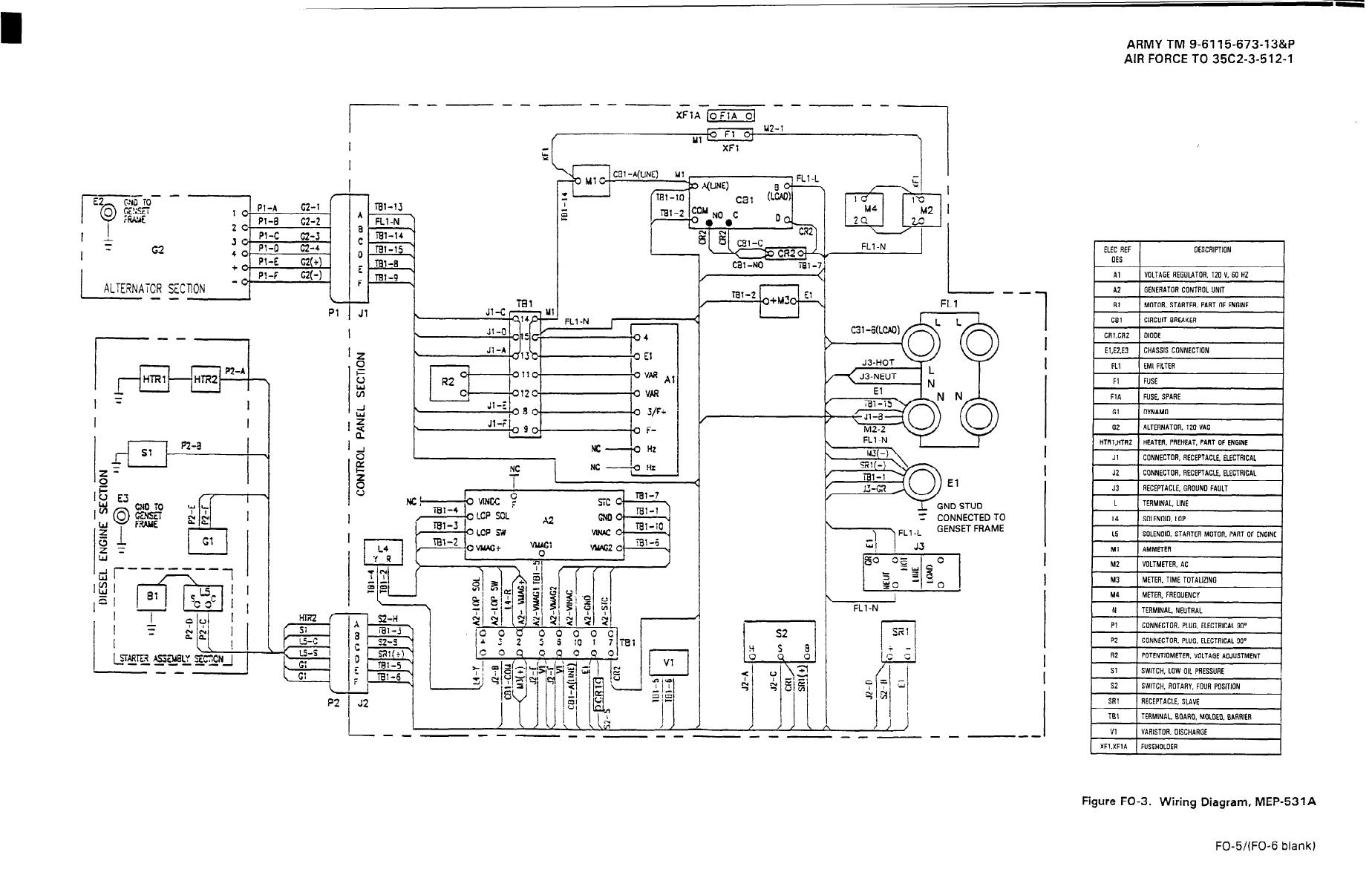 Figure Fo 3 Wiring Diagram Mep 531a