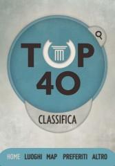 i-mibac top 40,i-archaeology,app store,app archeologia,mibac,valorizzazione patrimonio culturale