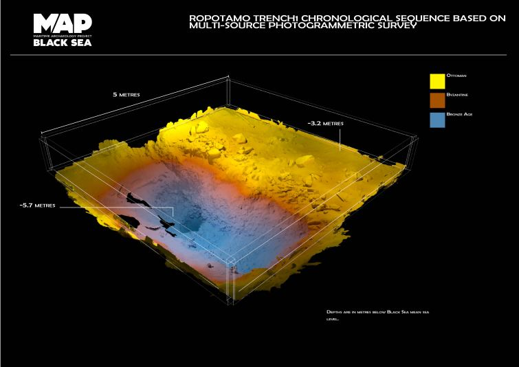 Photogrammetric model used as an interpretative tool to explain the stratigraphic sequence of the submerged archaeological site and excavation of Ropotamo (Image EEFE).