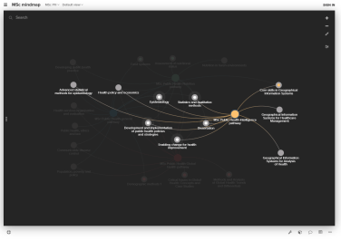 Diagram showing links between modules.