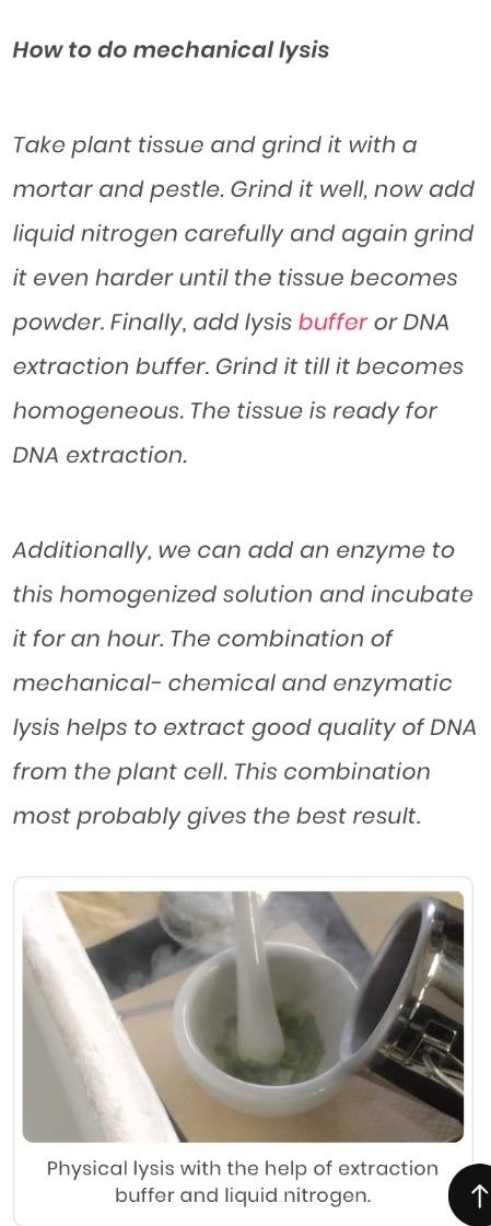 CTAB DNA extraction buffer for plan DNA extraction