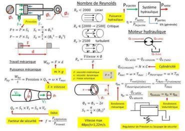 Résume Hydraulique