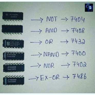 Cours logiques combinatoires
