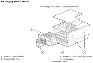HP rx6600 Server Genisys genisyscorp