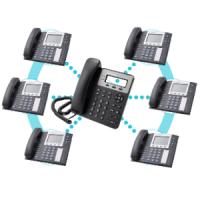 Téléphonie d'entreprise VOIP IPBX standard