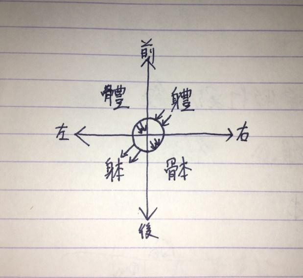 光岡英稔先生のBUGAKU講座|2回目