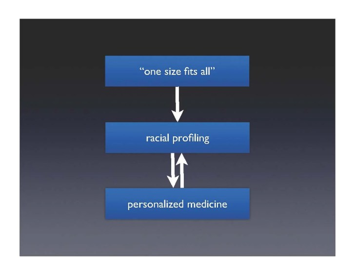 Putting the person in personalized medicine