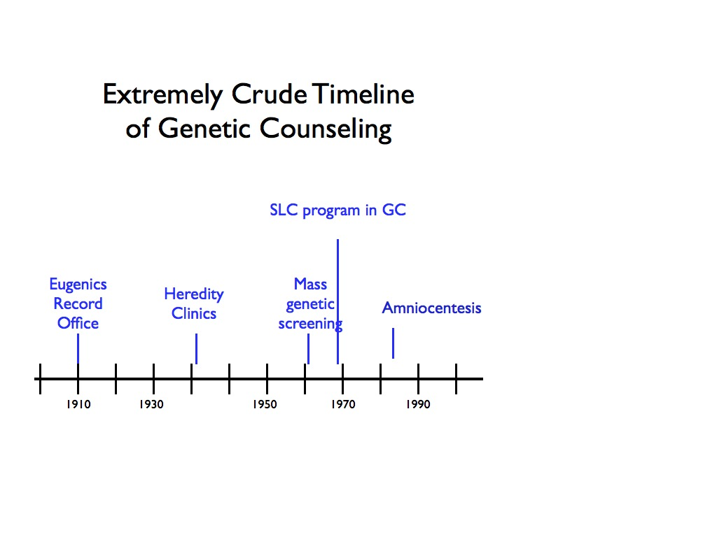 Gc Timeline 001 Genotopia