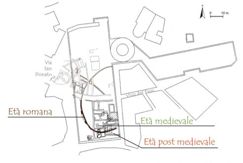 area-archeologica