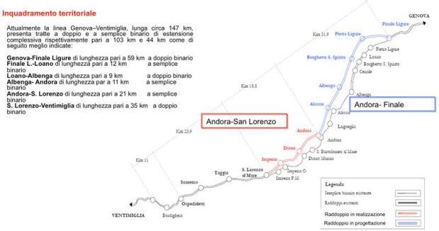 linea andorra San Lorenzo al mare