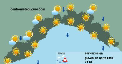 Meteo Limet: sole e venti forti in attesa della perturbazione del fine settimana