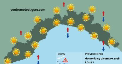Meteo Limet: sole e temperature primaverili oggi e domani