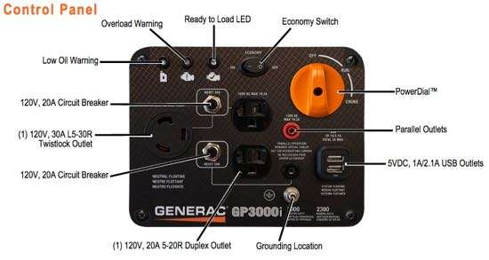 GP3000i control panel