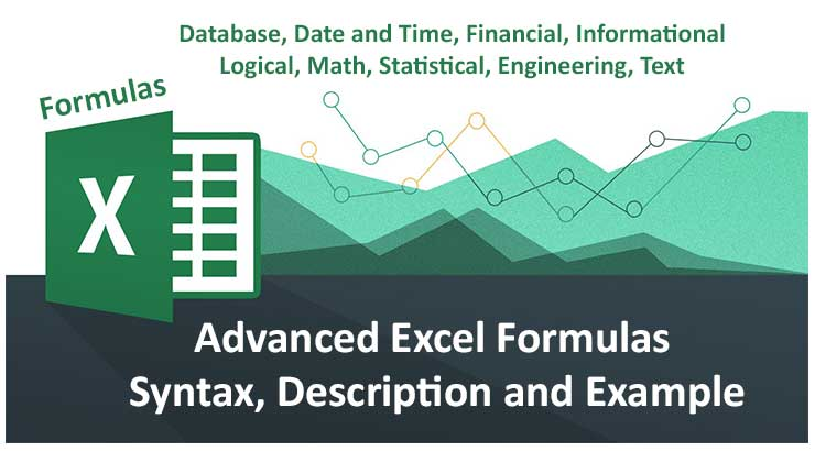 Advanced Excel Formulas – DSUM Function Syntax and Description