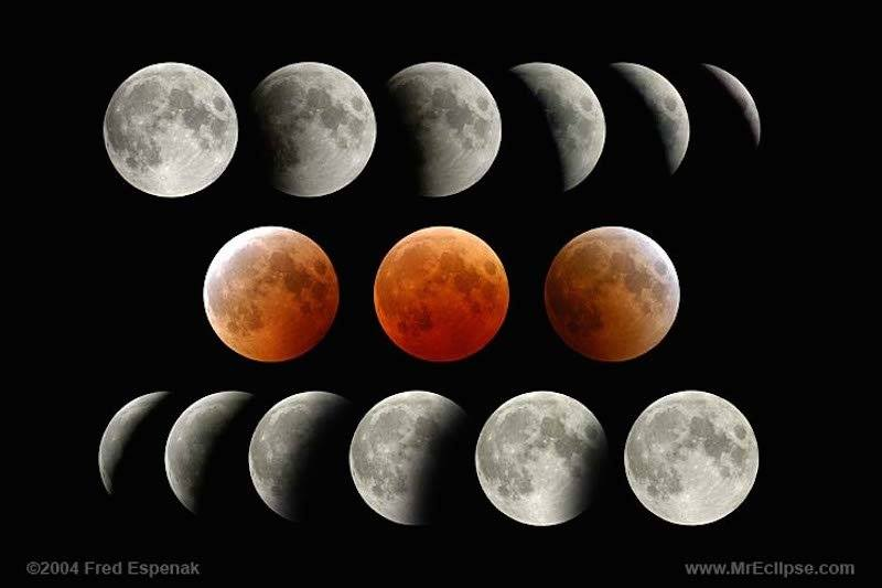 Fases-eclipse-total-luna