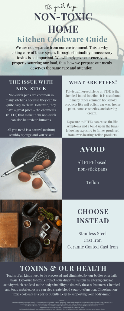 Non-Stick Cookware Alternatives - an Infographic | Gentle Leaps