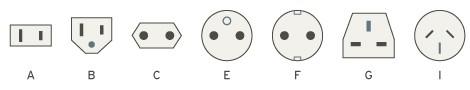 Adapter Plug Types