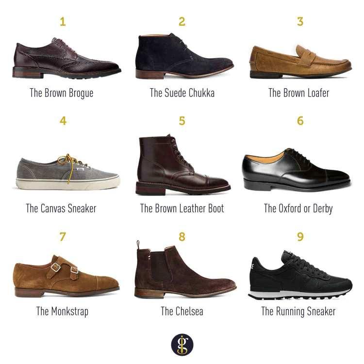 Men's Shoe Essentials   Gentleman Within