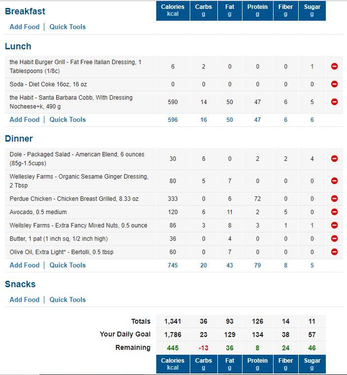 Keto Diet Results 4 Weeks Food Macros