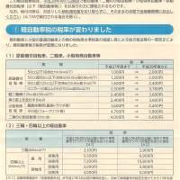 原付軽自動車税