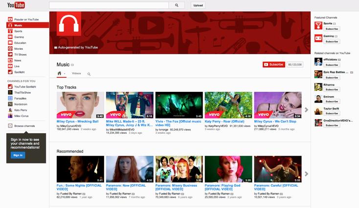YouTubePhenoms